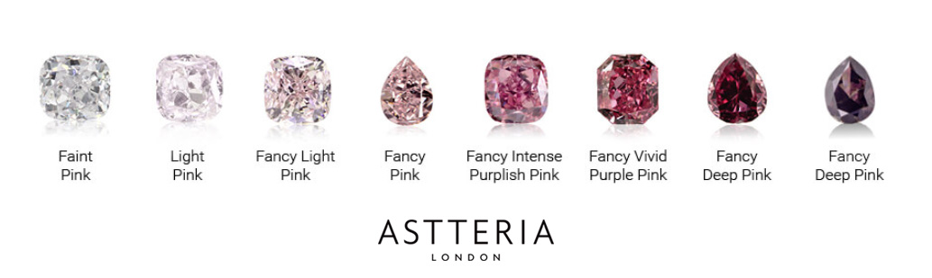 pink-diamond-color-grade