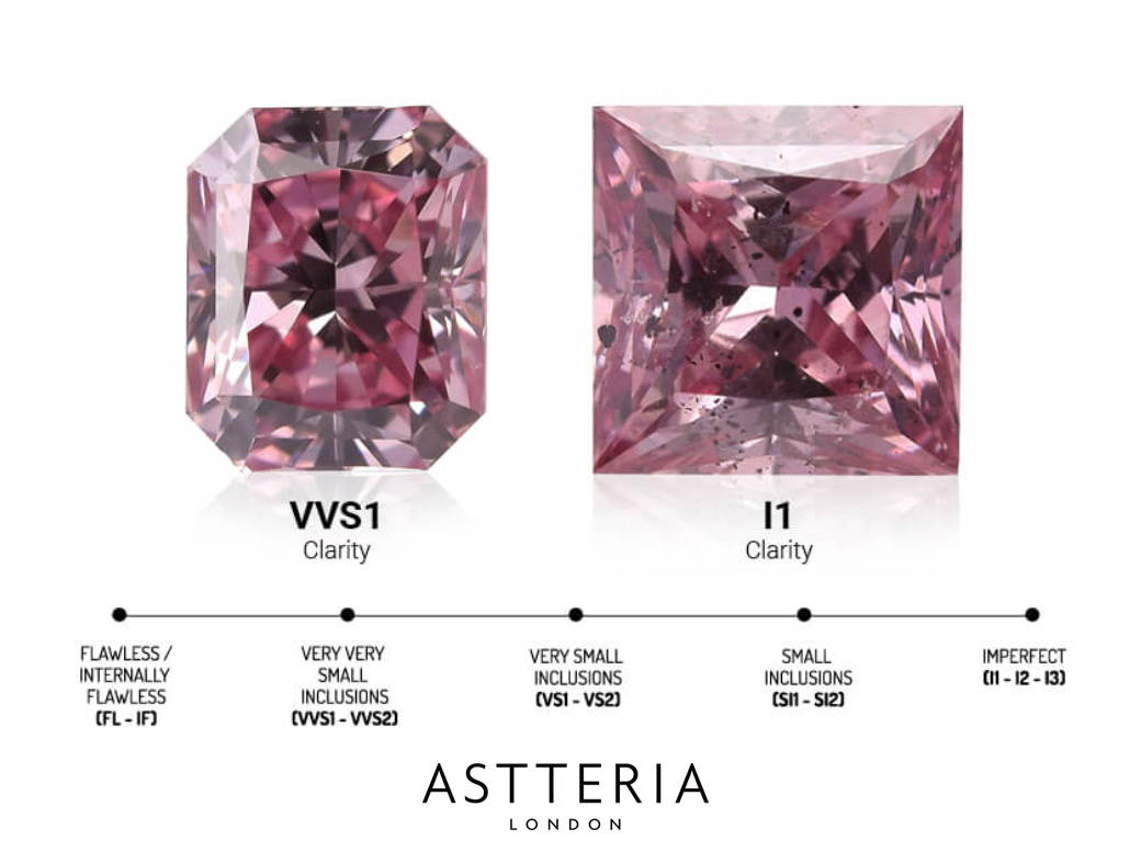 pink-diamond-vvs1-vs-i1
